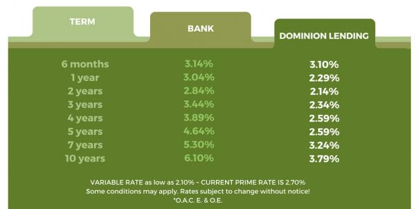 jk-mortgage-rates