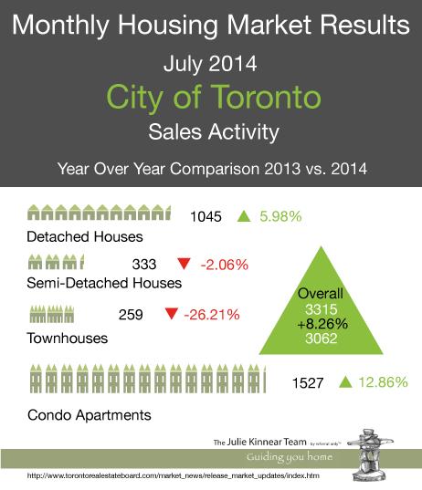 JK data2014 JULY 1