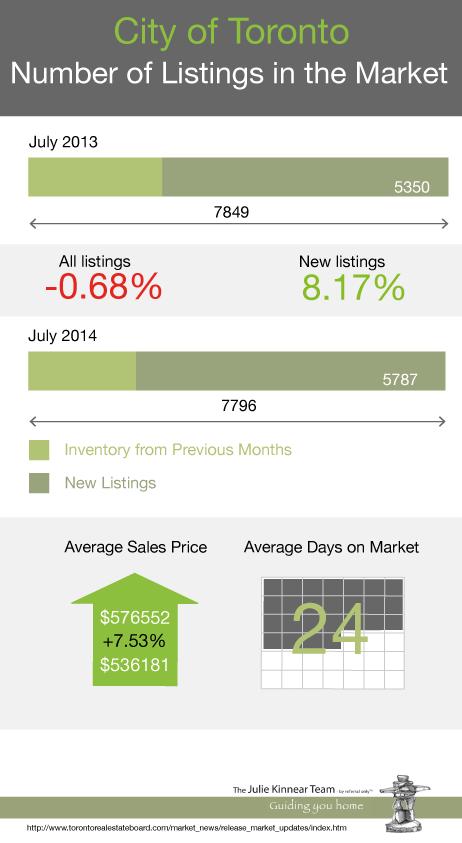 JK data2014 JULY 2